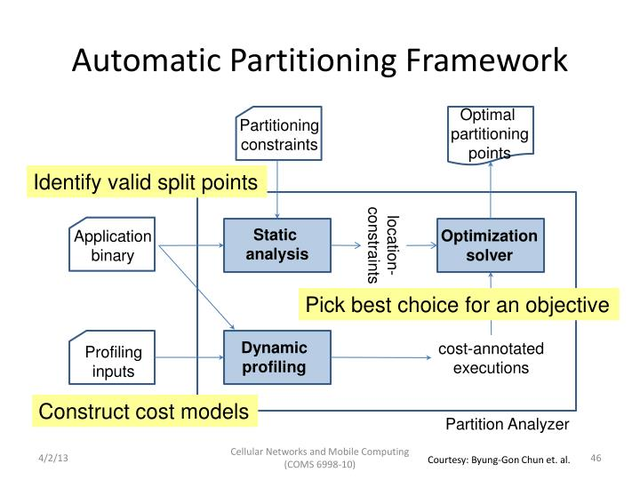 Automatic Partitioning Framework