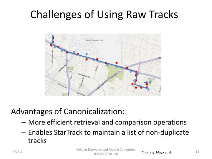 Challenges of Using Raw Tracks