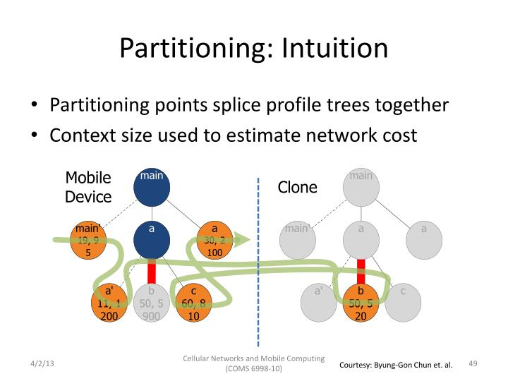 Partitioning: Intuition