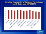marginal changes for in weighted percentage s health outcomes brfss 2010