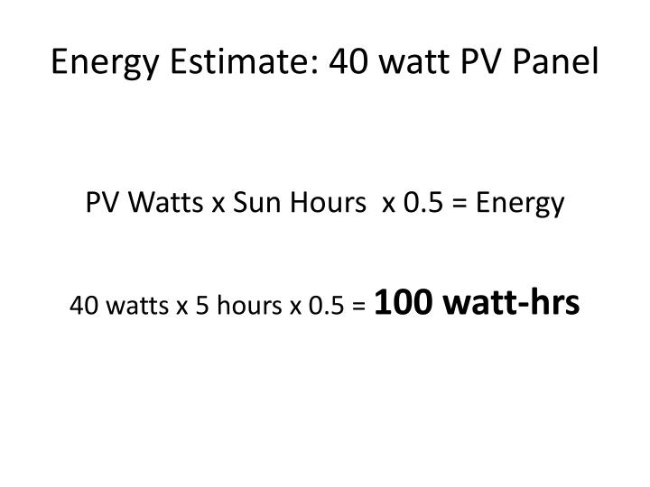 Energy Estimate: 40 watt PV Panel