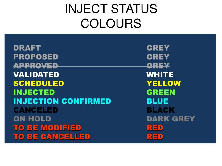 INJECT STATUS COLOURS
