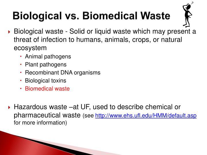 Biological vs biomedical waste