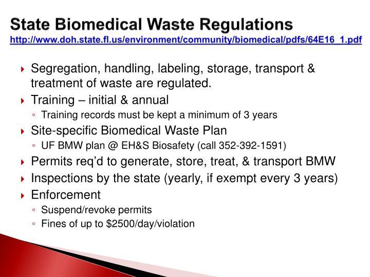 State Biomedical Waste Regulations