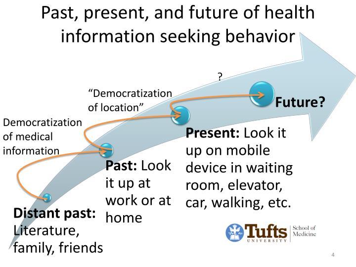 Past, present, and future of health information seeking behavior