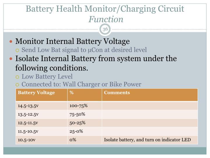 Battery Health Monitor/Charging Circuit