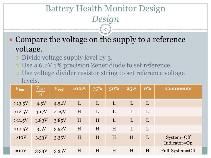 Battery Health Monitor Design