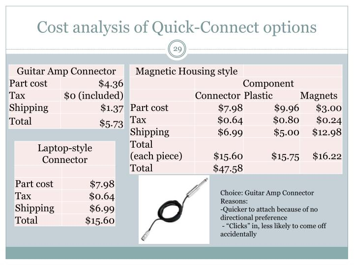 Cost analysis of Quick-Connect options
