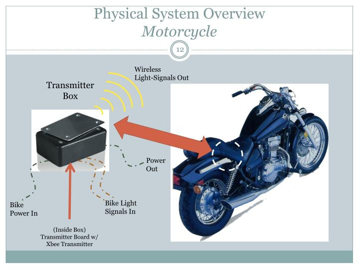 Physical System Overview