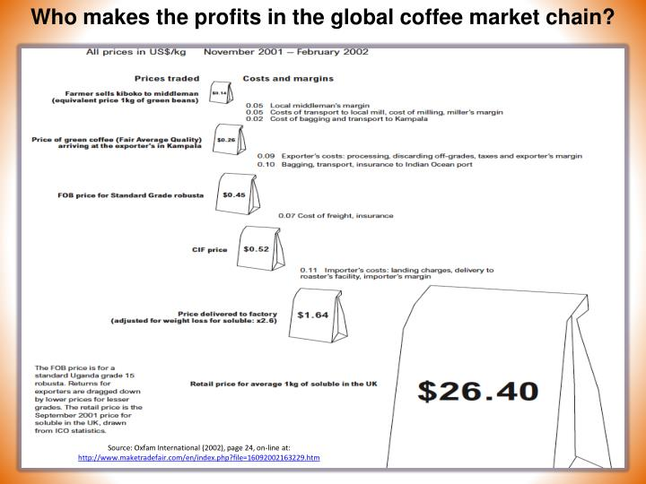 Who makes the profits in the global coffee market chain?