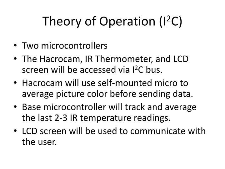 Theory of Operation (I