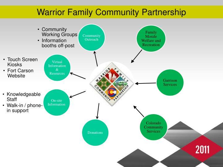 Warrior Family Community Partnership