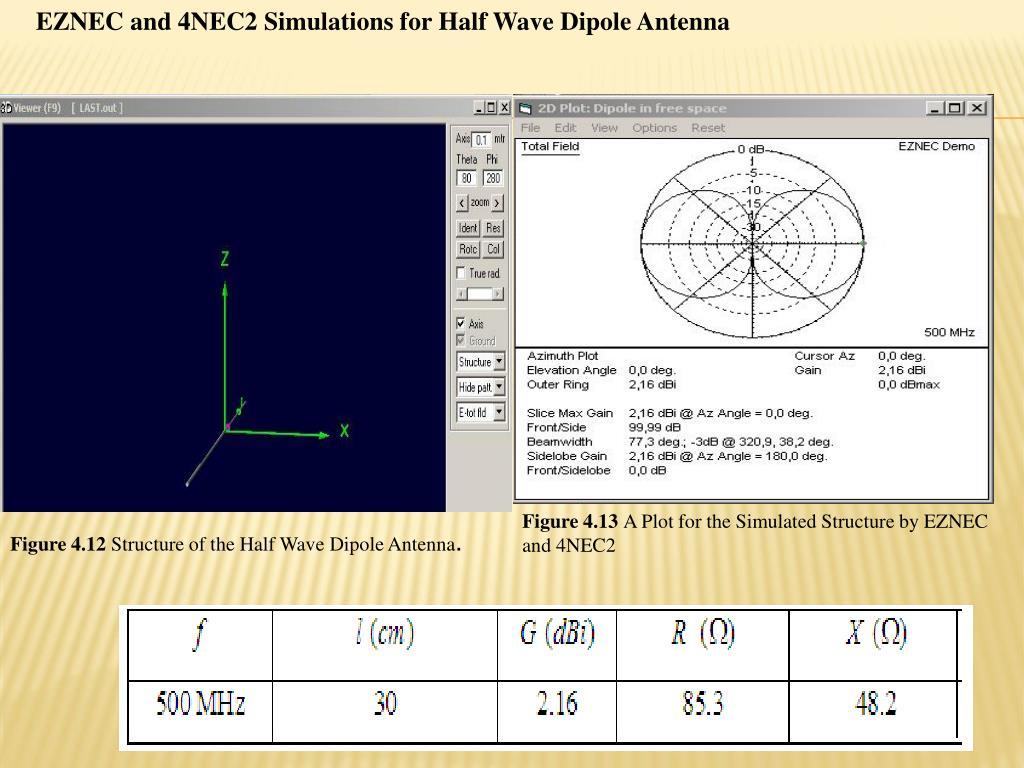 PPT - NEAR EAST UNIVERSITY PowerPoint Presentation - ID:1549573