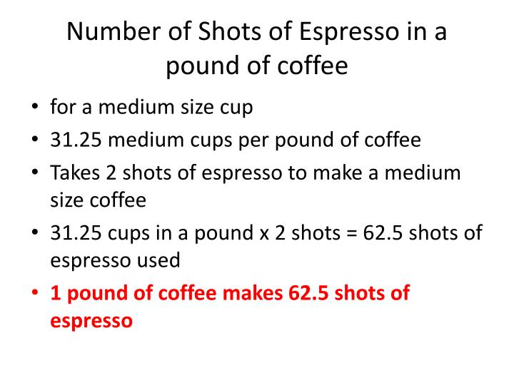 Number of Shots of Espresso in a pound of coffee