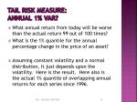 tail risk measure annual 1 var