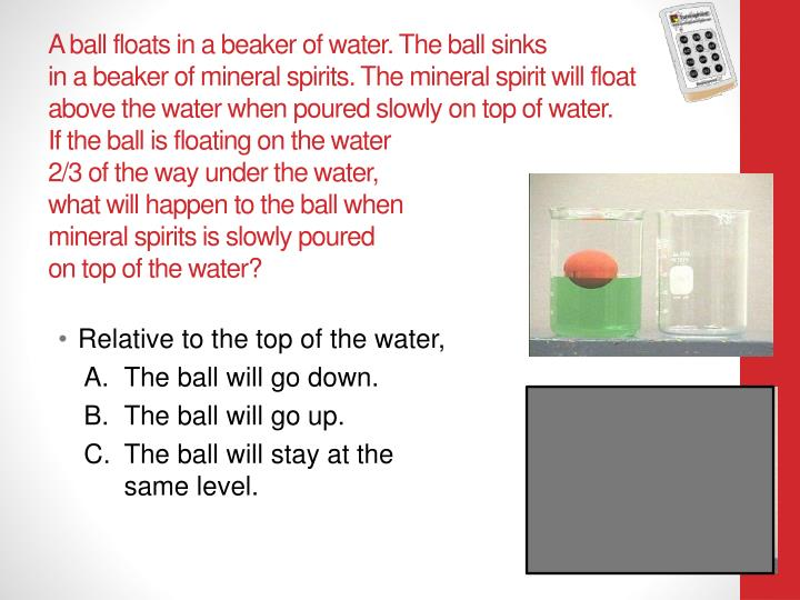 A ball floats in a beaker of water. The ball