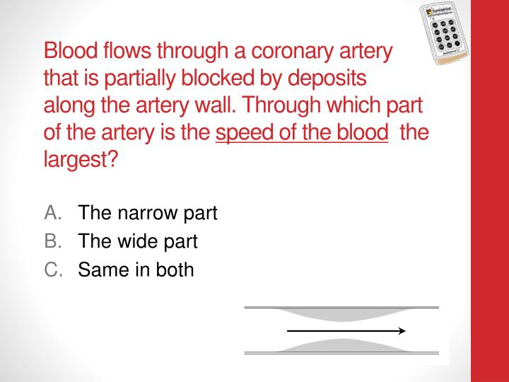 Blood flows through a coronary artery
