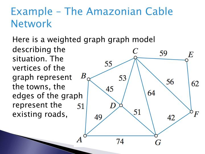 Example – The Amazonian Cable