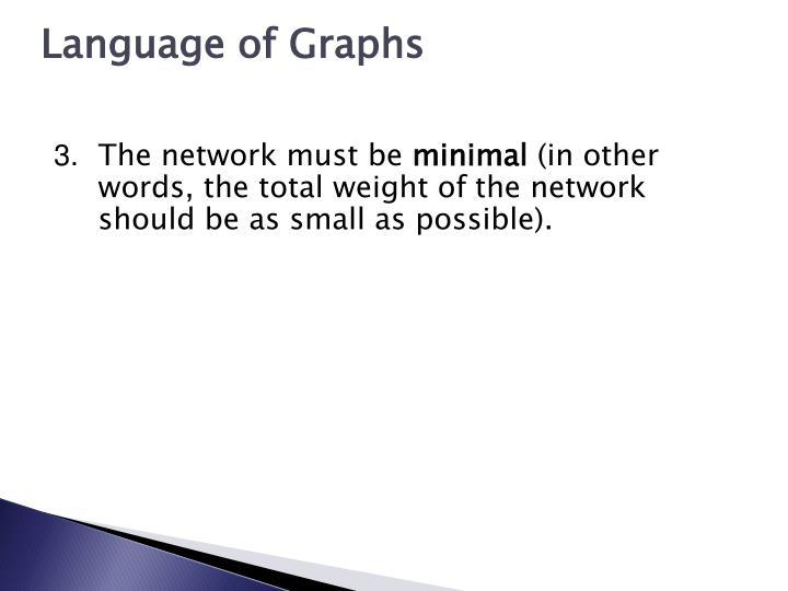 Language of Graphs