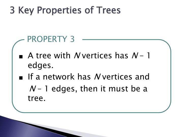 3 Key Properties of Trees