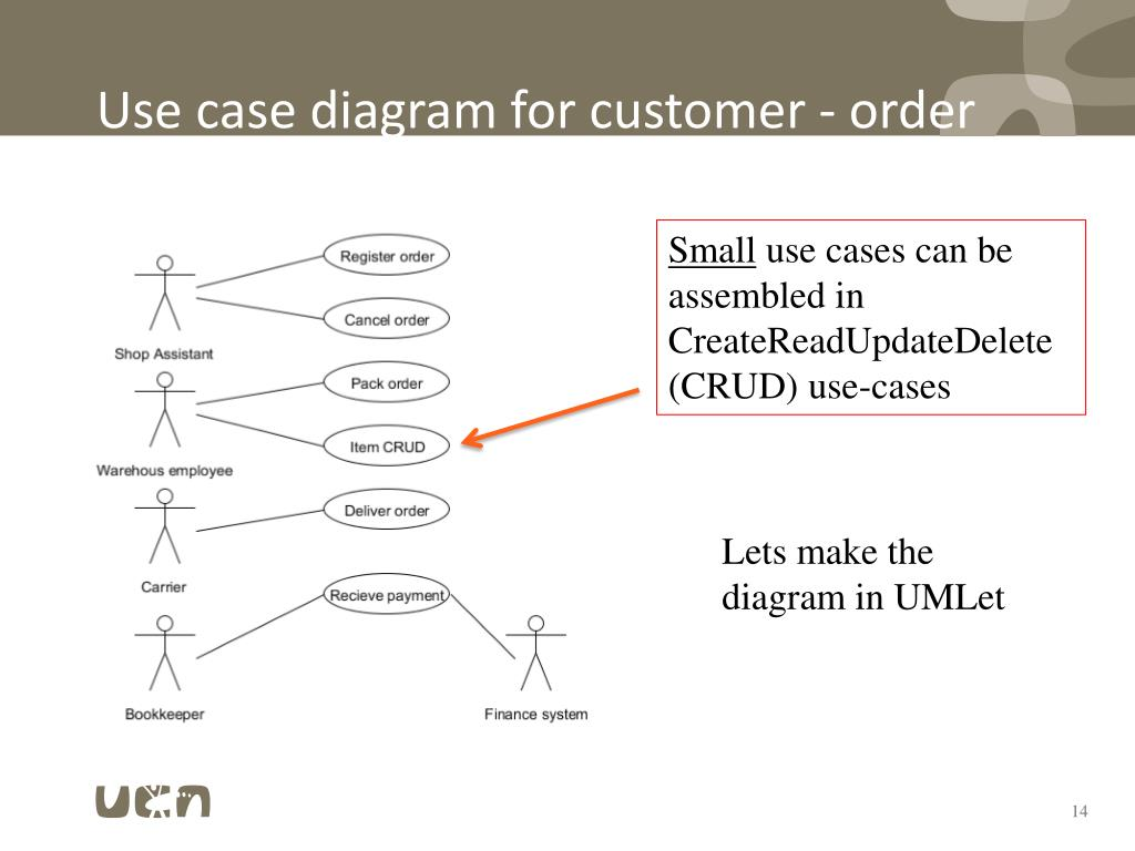 PPT - Requirements Functional requirements Use-cases ...
