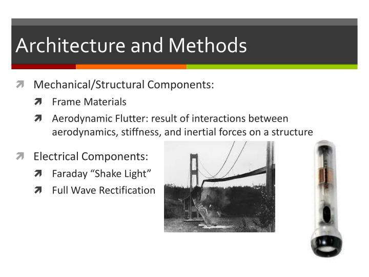 Architecture and Methods
