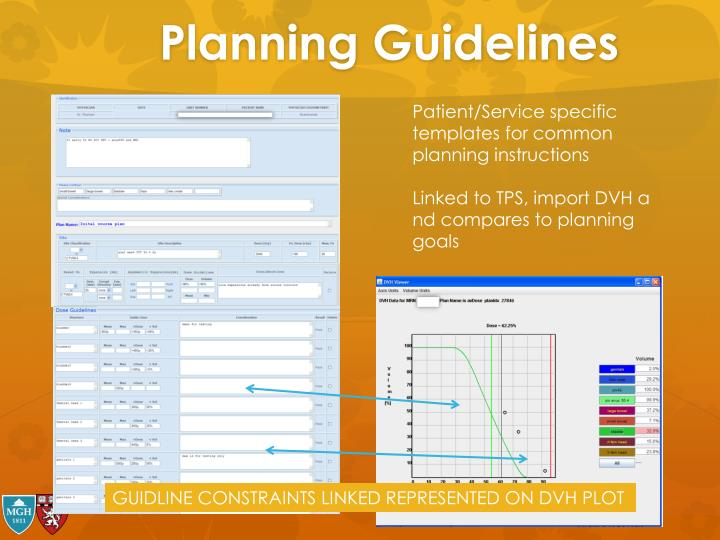 Planning Guidelines