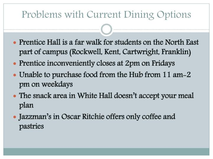 Problems with current dining options