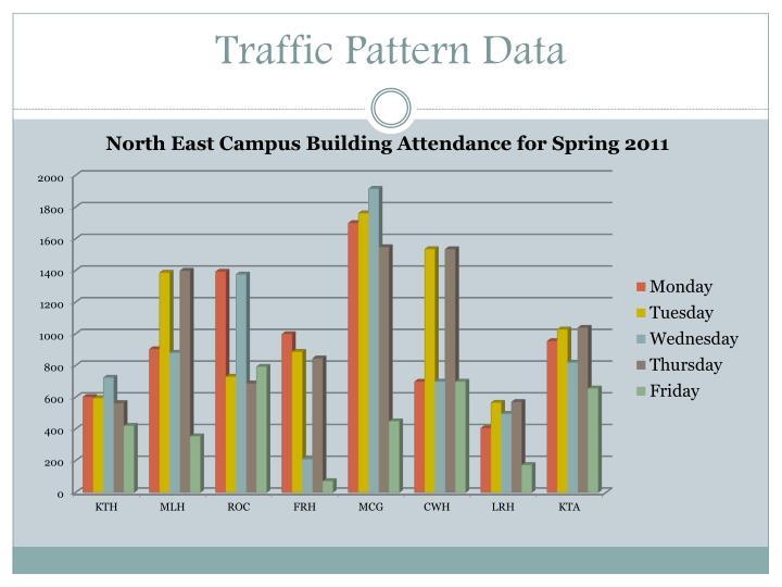 Traffic Pattern Data