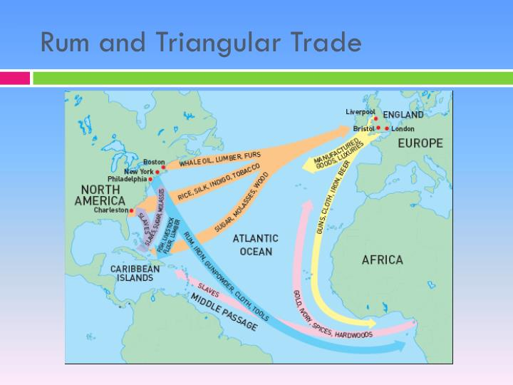 Rum and Triangular Trade