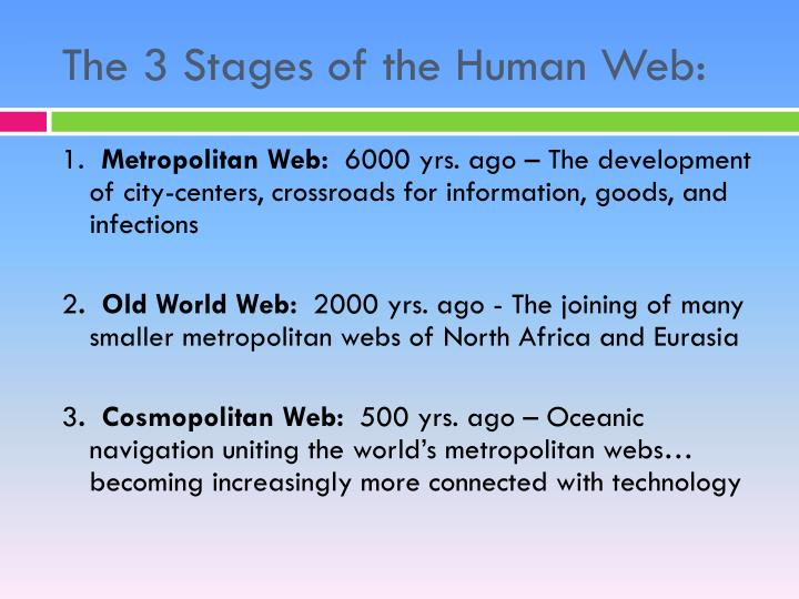 The 3 Stages of the Human Web: