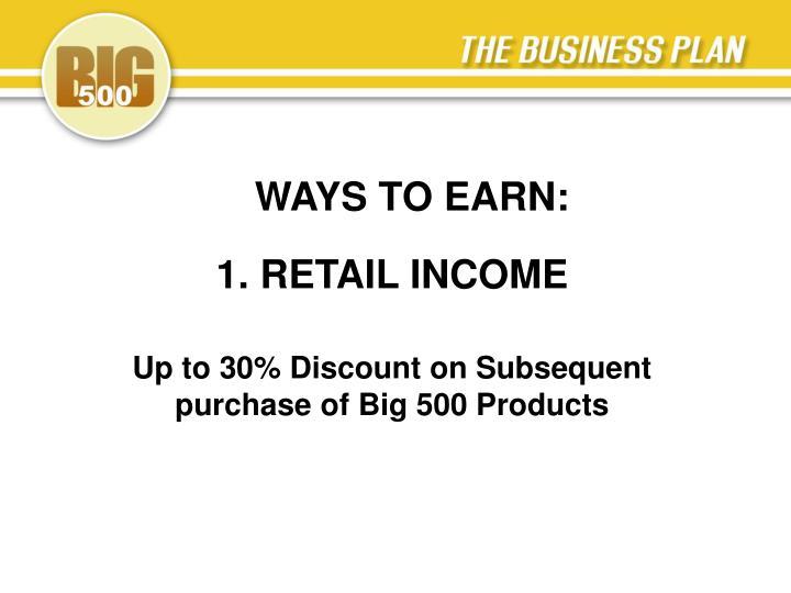 1. RETAIL INCOME