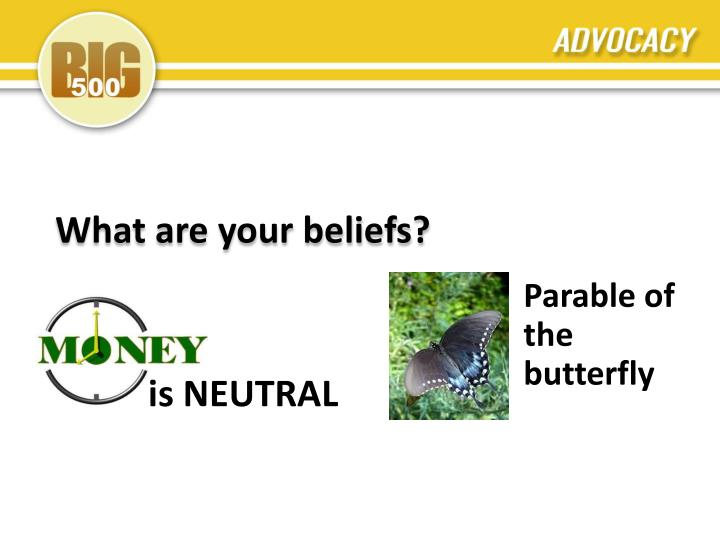 What are your beliefs?