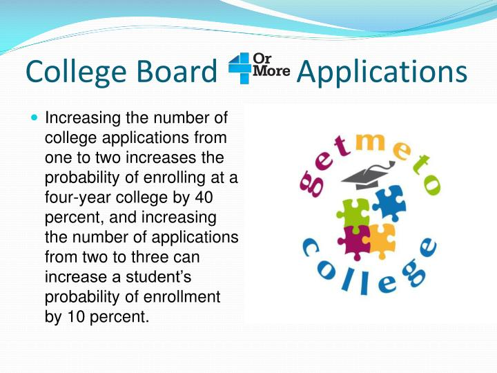 College Board          Applications
