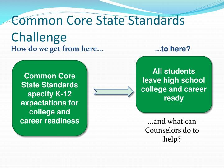 Common Core State Standards Challenge