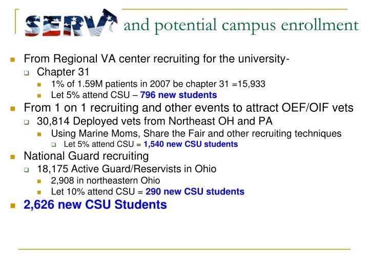From Regional VA center recruiting for the university-