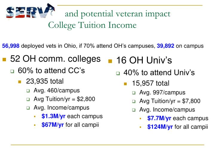 52 OH comm. colleges