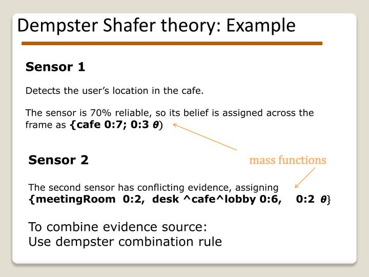 Dempster Shafer theory: Example