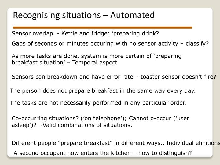 Recognising situations – Automated