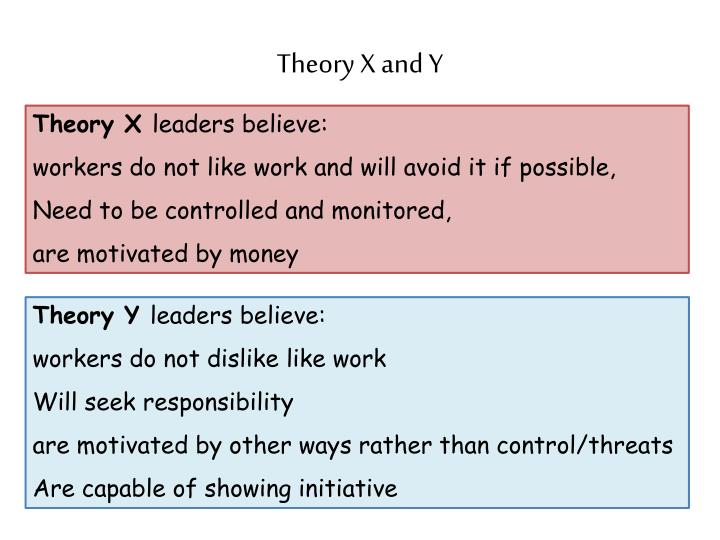 motivation theory of x and y