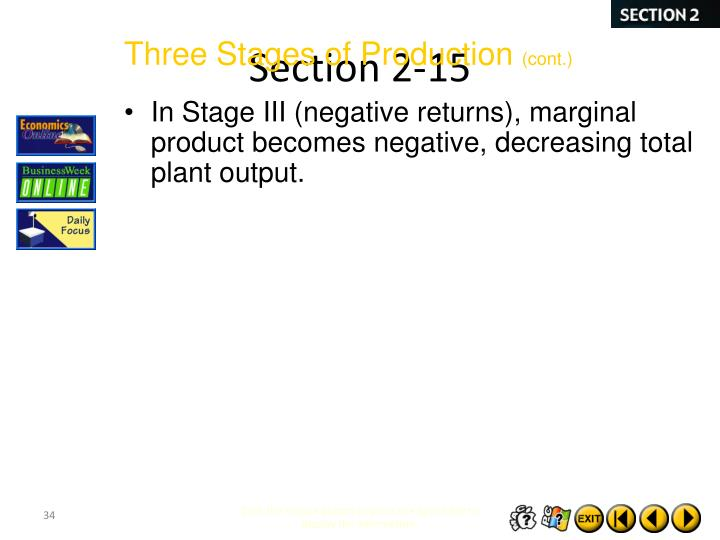 Section 2-15