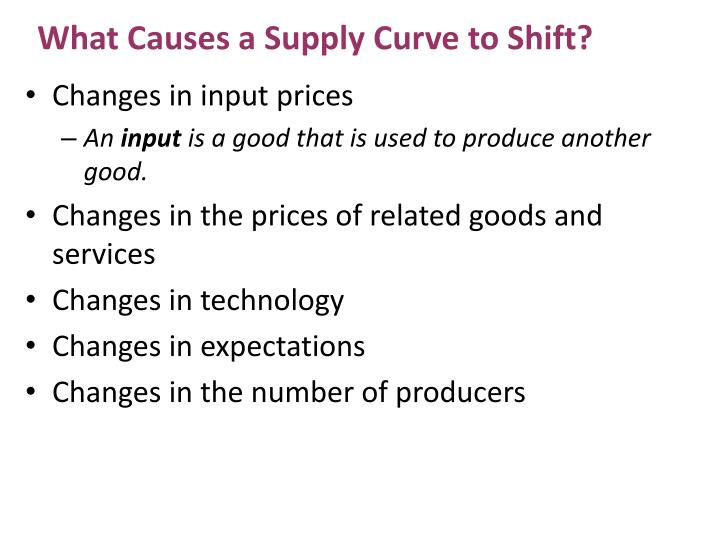 What Causes a Supply Curve to Shift?
