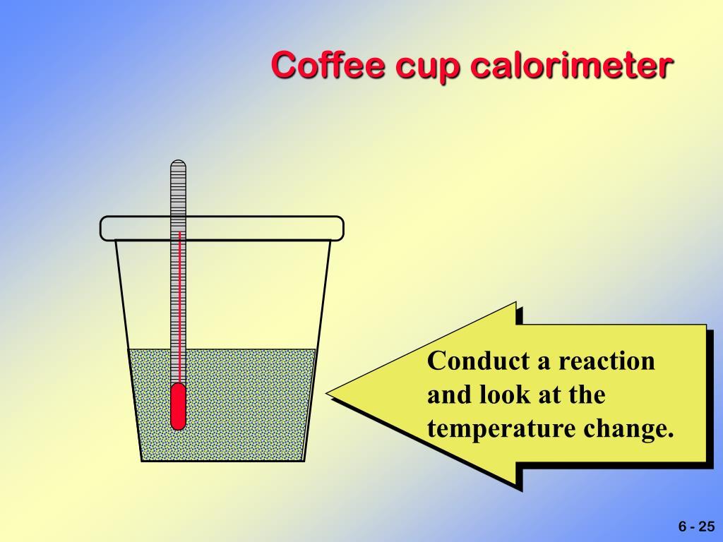 PPT - Chemical Thermodynamics PowerPoint Presentation ...