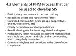 4 3 elements of pfm process that can be used to develop sis