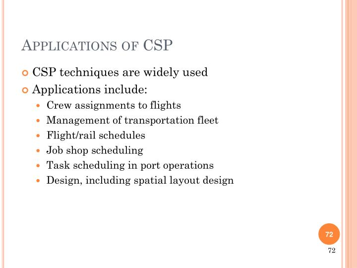 Applications of CSP