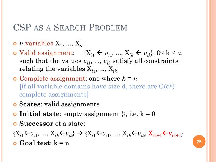 CSP as a Search Problem