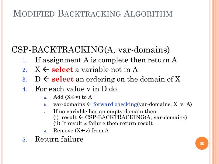 Modified Backtracking Algorithm