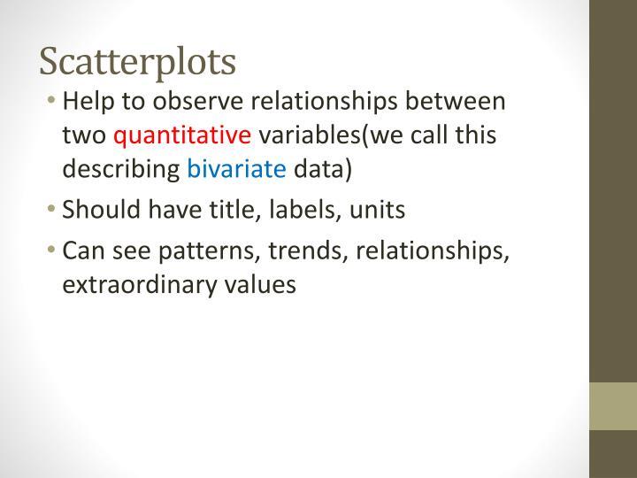 Scatterplots1