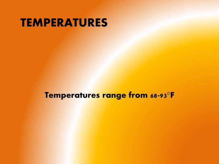 Temperatures range from 68-93°F
