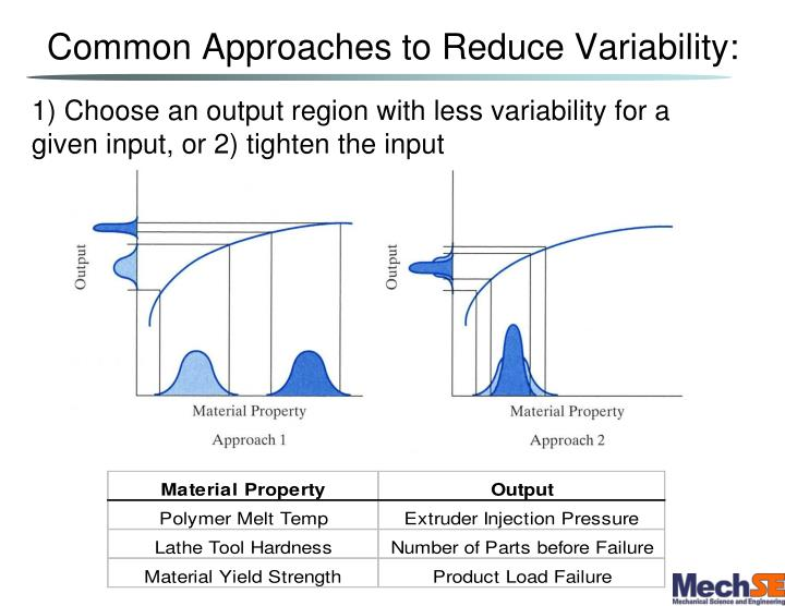 Common Approaches to Reduce Variability: